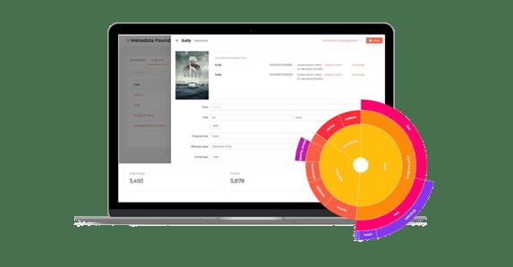 Metadata Foundry UI ContentWise